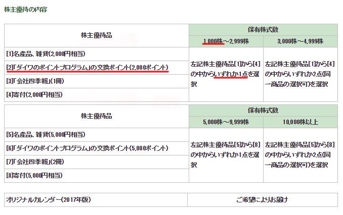 daiwa_05_2